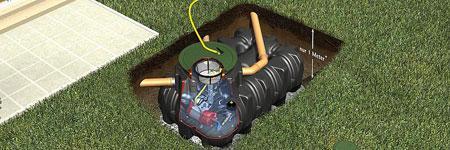 Podzemni rezervoarji