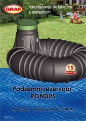 katalog_rondus